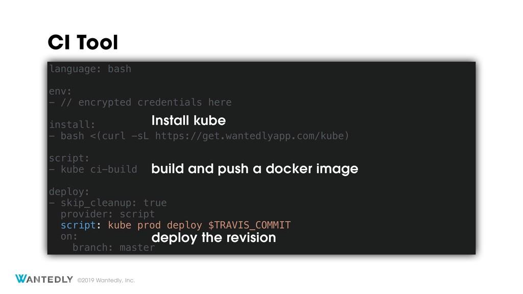 ©2019 Wantedly, Inc. CI Tool language: bash env...