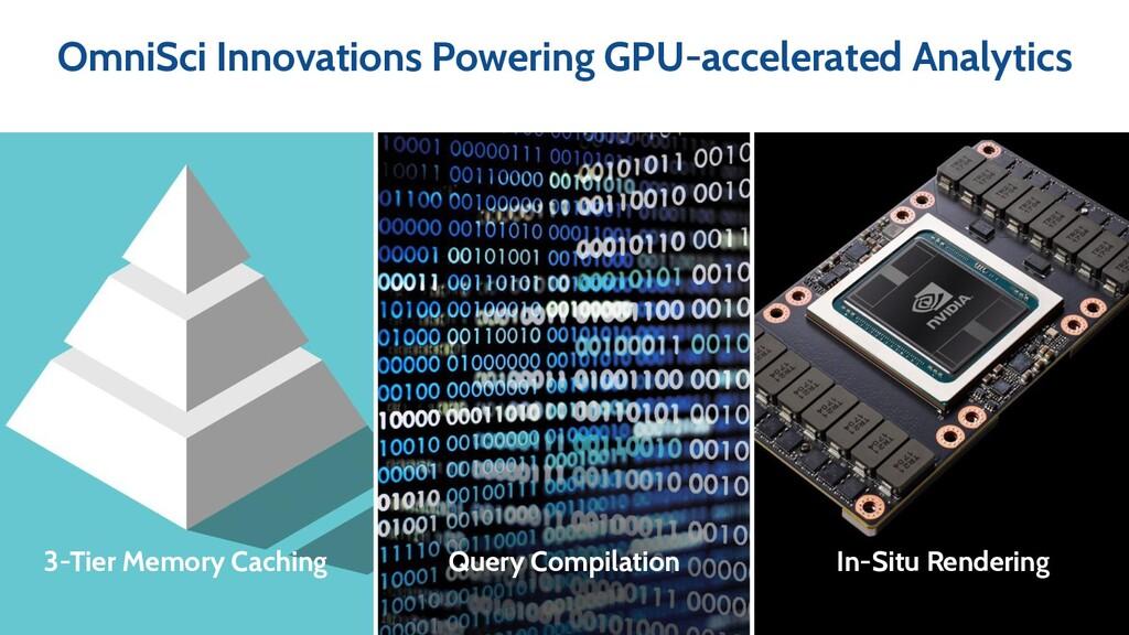 11 OmniSci Innovations Powering GPU-accelerated...