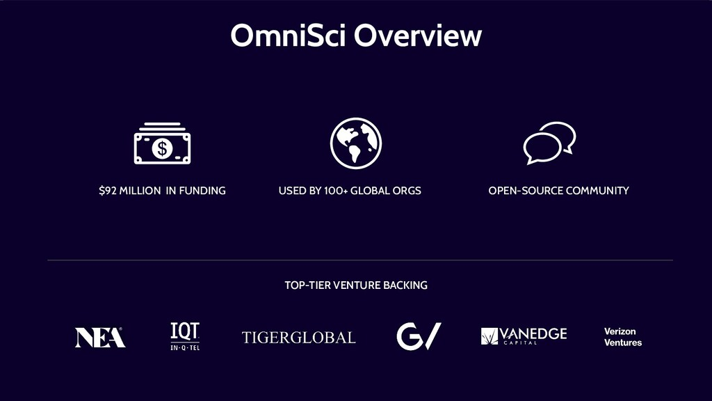 USED BY 100+ GLOBAL ORGS $92 MILLION IN FUNDING...