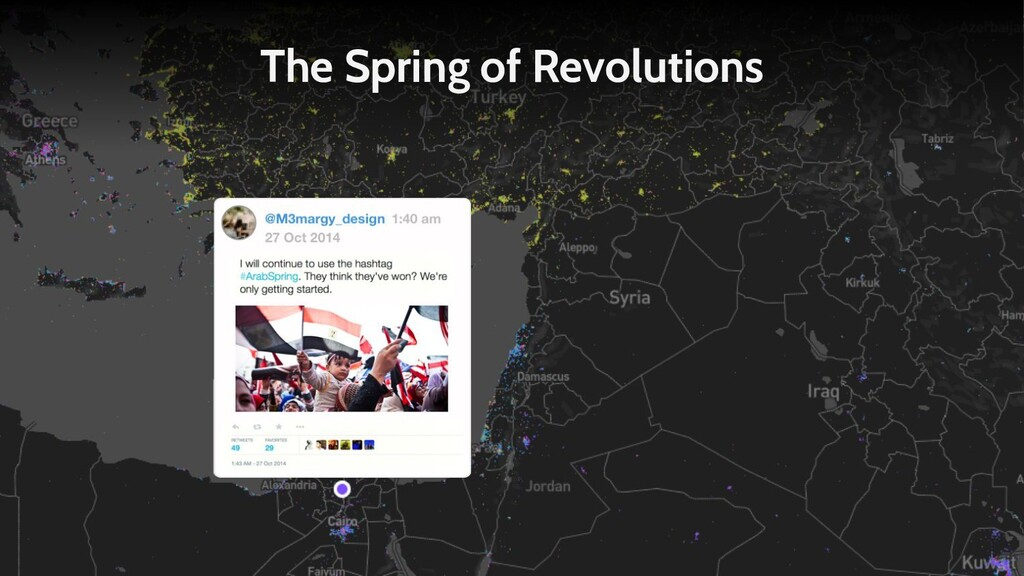 The Spring of Revolutions