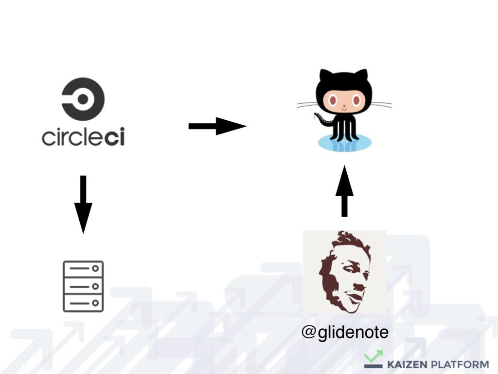 @glidenote