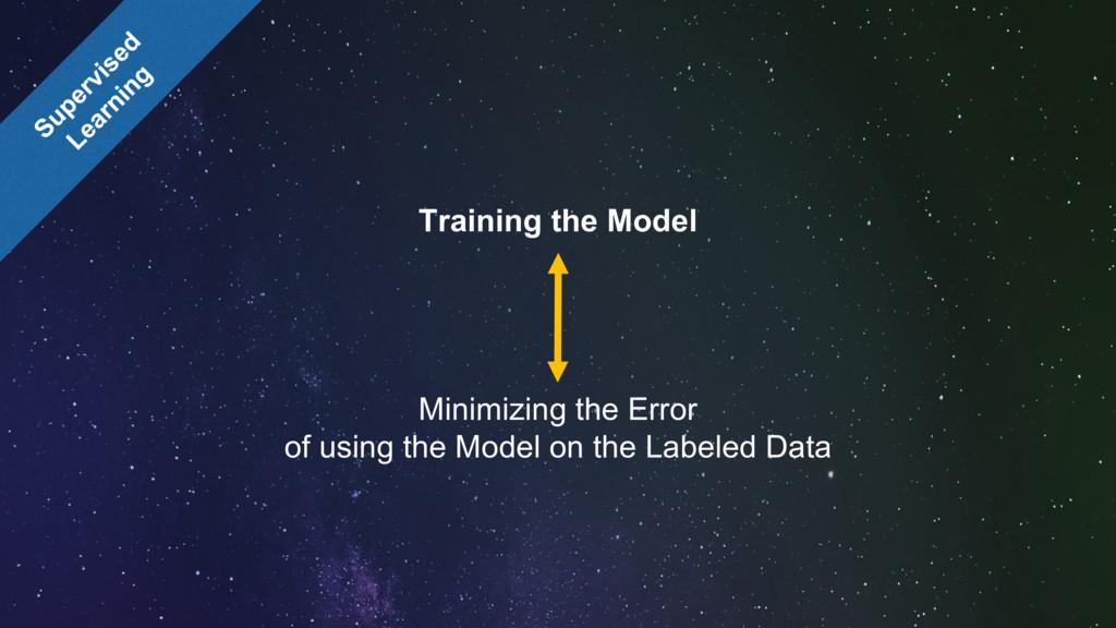 Training the Model Minimizing the Error of usin...