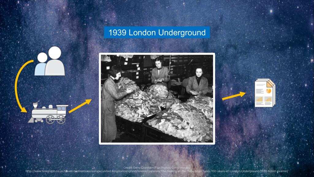 1939 London Underground Credit: Gerry Cranham/F...