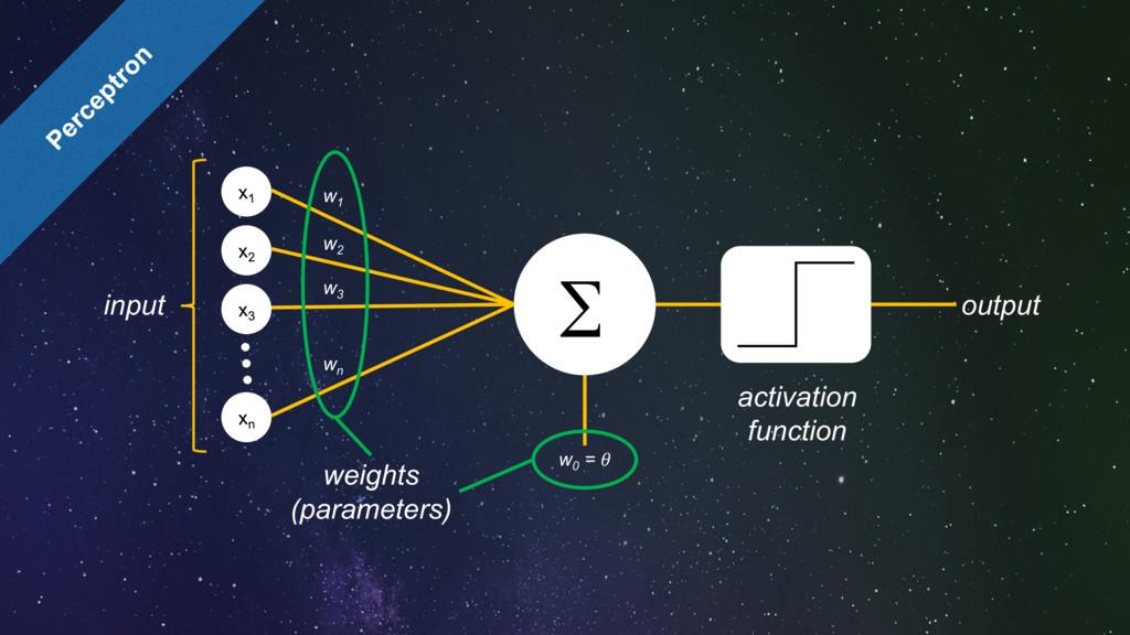 ∑ w1 w2 w3 wn w0 =  output weights (parameters)...