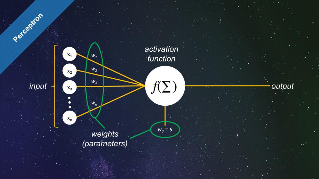 f(∑) w1 w2 w3 wn w0 =  weights (parameters) act...