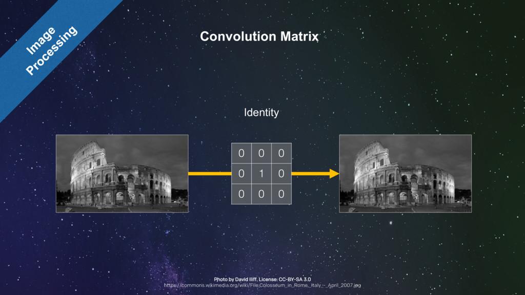 Convolution Matrix 0 0 0 0 1 0 0 0 0 Identity P...