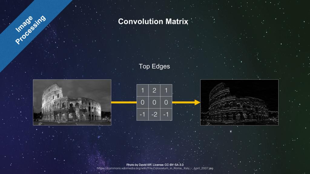 Convolution Matrix 1 2 1 0 0 0 -1 -2 -1 Top Edg...