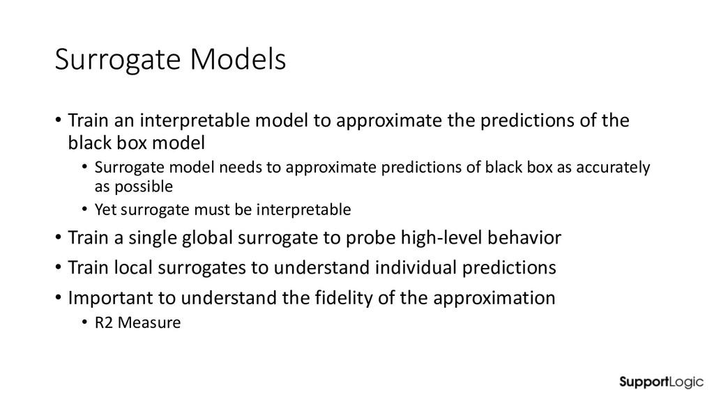 Surrogate Models • Train an interpretable model...