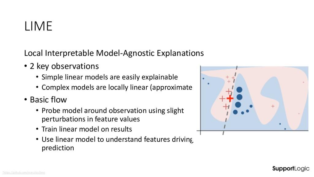 LIME Local Interpretable Model-Agnostic Explana...