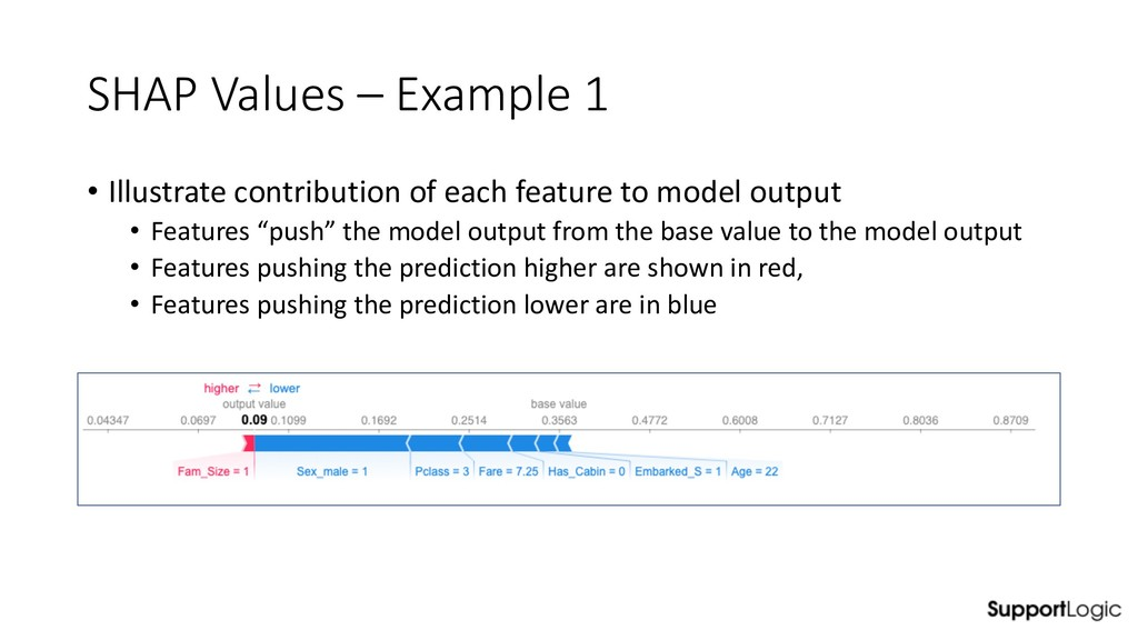 SHAP Values – Example 1 • Illustrate contributi...