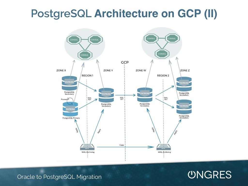 PostgreSQL Architecture on GCP (II) Oracle to P...