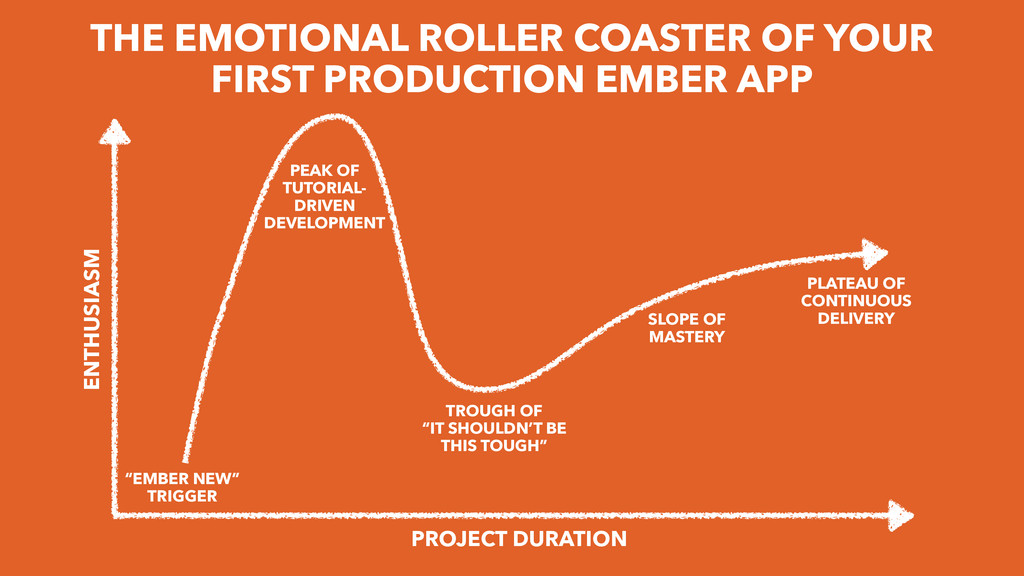 THE EMOTIONAL ROLLER COASTER OF YOUR FIRST PROD...