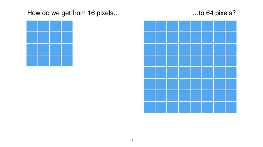 13 …to 64 pixels? How do we get from 16 pixels…