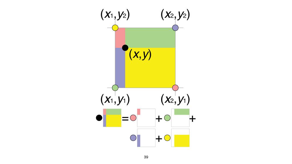 39 (x1 ,y2 ) (x2 ,y2 ) (x1 ,y1 ) (x2 ,y1 ) (x,y...
