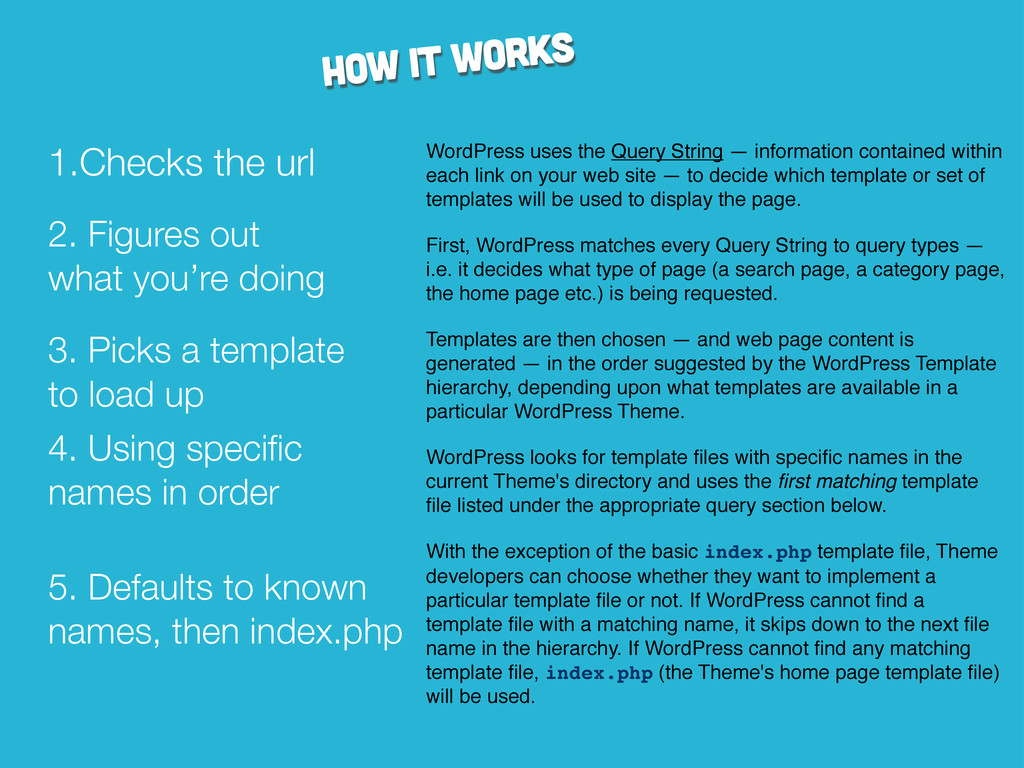 how it works WordPress uses the Query String — ...