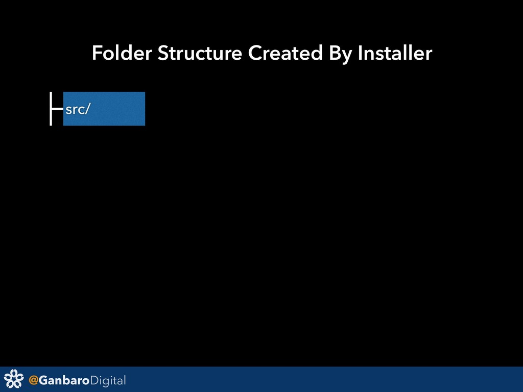 @GanbaroDigital src/ Folder Structure Created B...