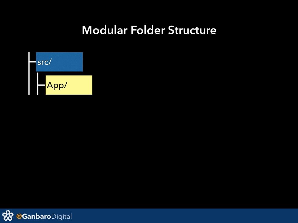 @GanbaroDigital src/ App/ Modular Folder Struct...