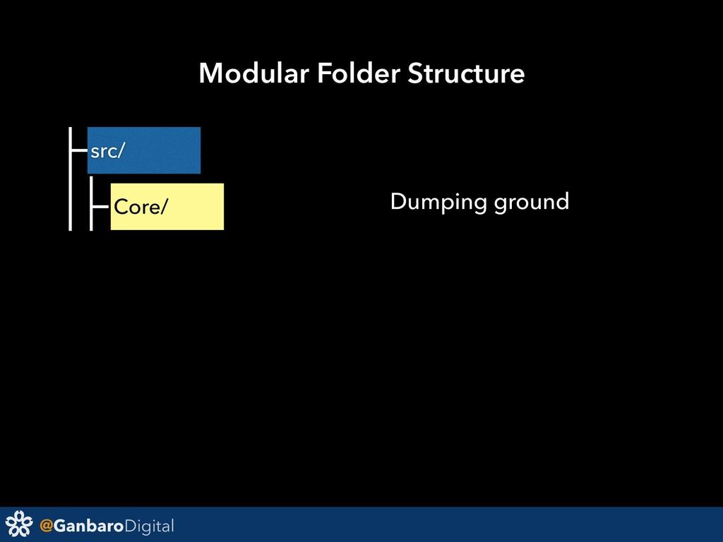 @GanbaroDigital src/ Core/ Modular Folder Struc...