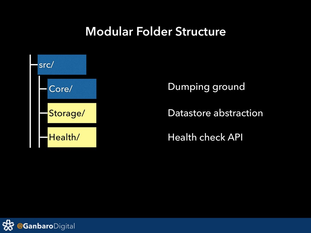 @GanbaroDigital src/ Core/ Storage/ Health/ Dat...