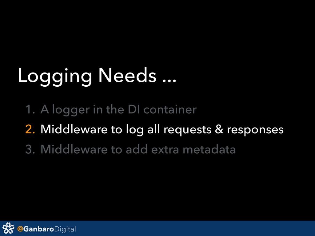 @GanbaroDigital Logging Needs ... 1. A logger i...