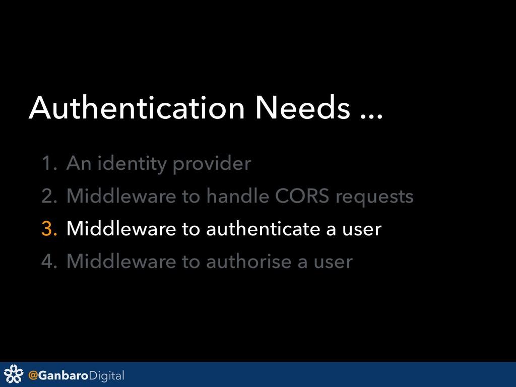 @GanbaroDigital Authentication Needs ... 1. An ...