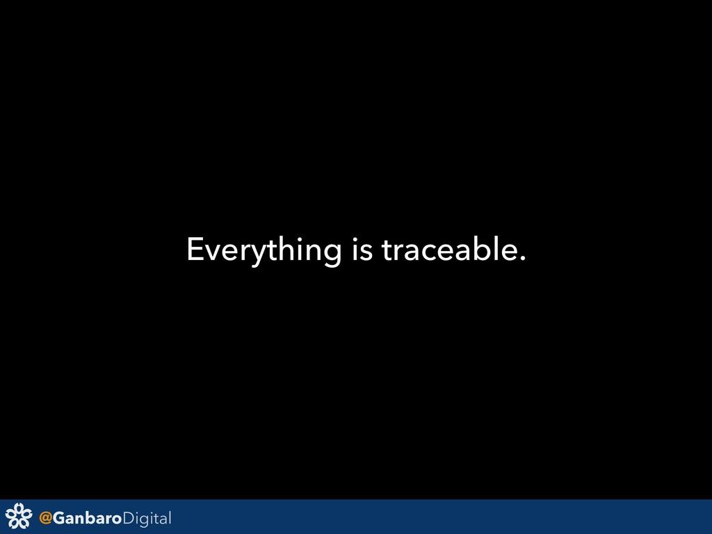 @GanbaroDigital Everything is traceable.