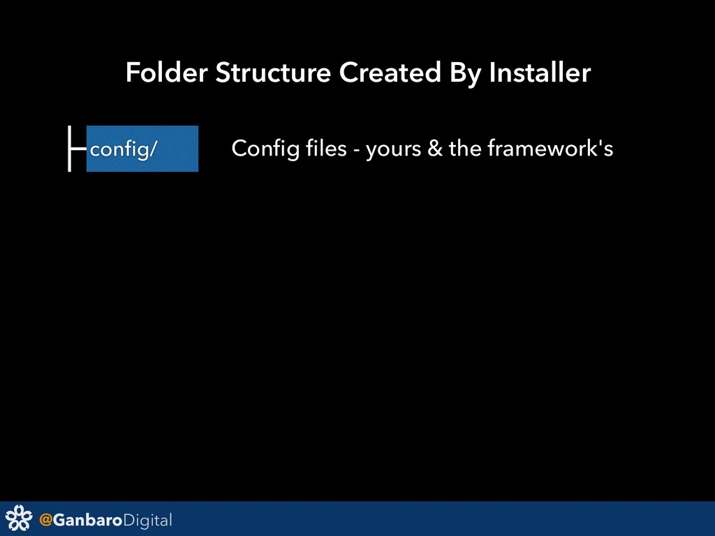 @GanbaroDigital config/ Config files - yours & the...