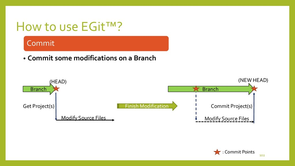 Example of M2Eclipse™ Configurations • Deploy o...