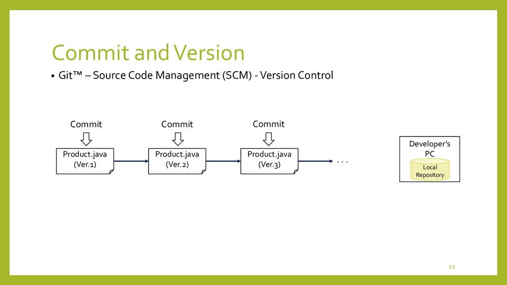 Convention over Configuration • Default Build L...