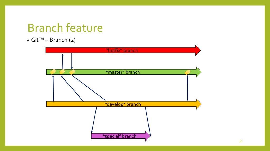 Apache Maven™: Project Object Model (POM) 16