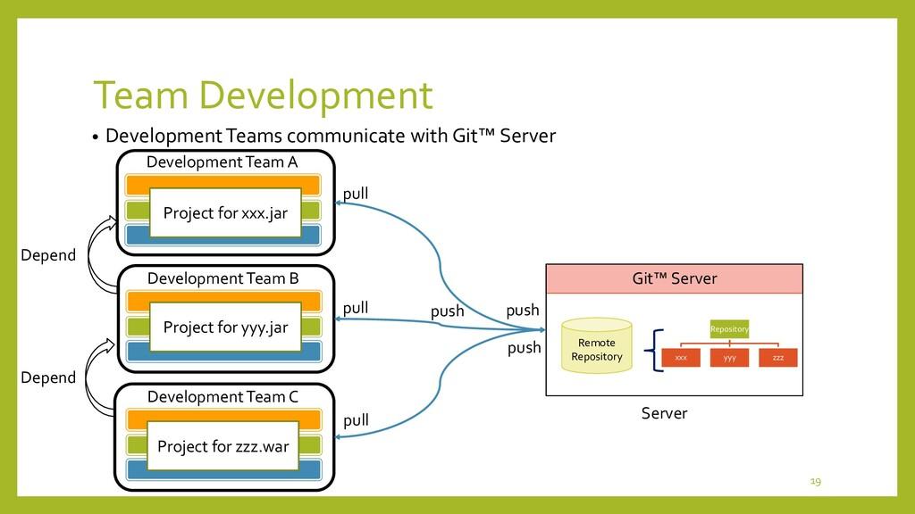 Project Object Model (pom.xml) • pom.xml: Maven...