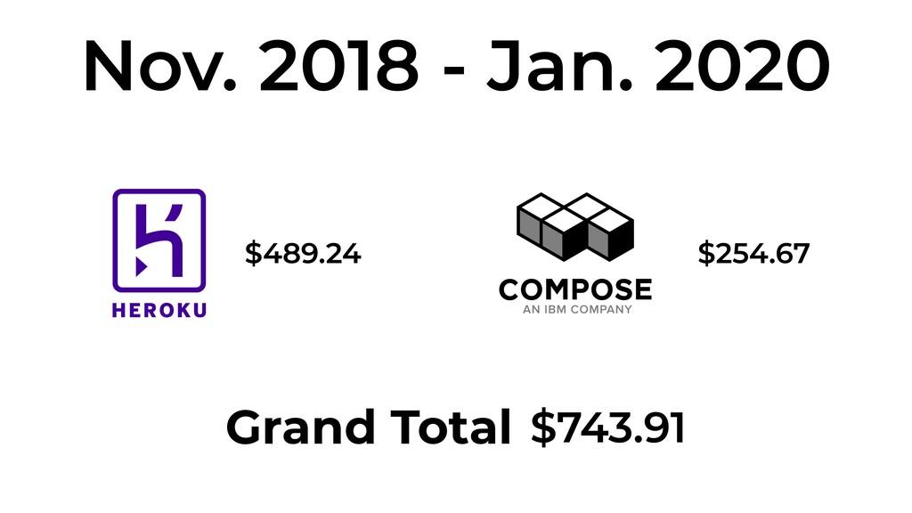Nov. 2018 - Jan. 2020 Grand Total $489.24 $254....
