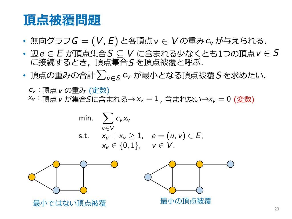 頂点被覆問題 • 無向グラフ と各頂点 の重み が与えられる. • 辺 が頂点集合 に含まれる...