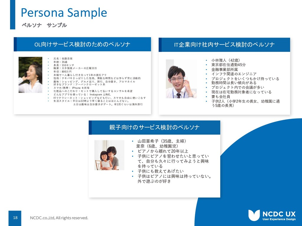 ペルソナ サンプル Persona Sample 親子向けのサービス検討のペルソナ • ⼭⽥亜...