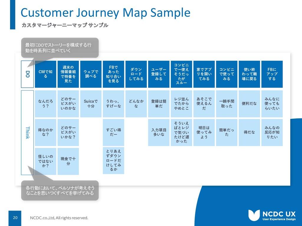 カスタマージャーニーマップ サンプル Customer Journey Map Sample ...