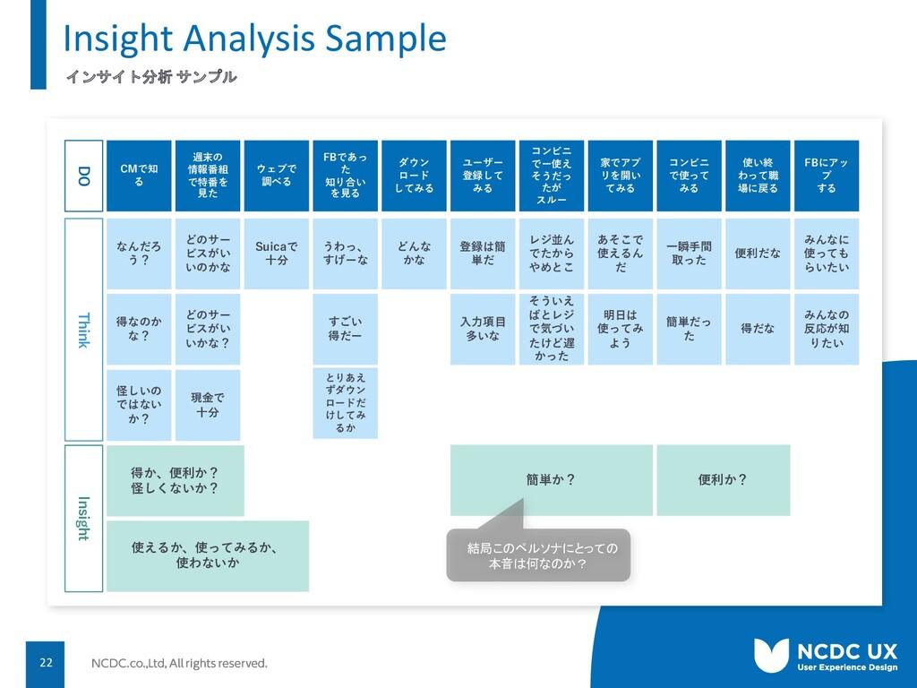 インサイト分析 サンプル Insight Analysis Sample CMで知 る 週末の...
