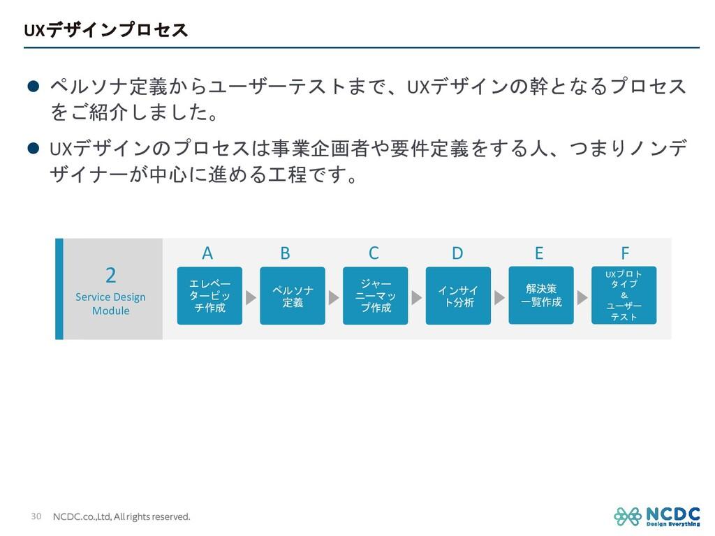 UXデザインプロセス l ペルソナ定義からユーザーテストまで、UXデザインの幹となるプロセス ...