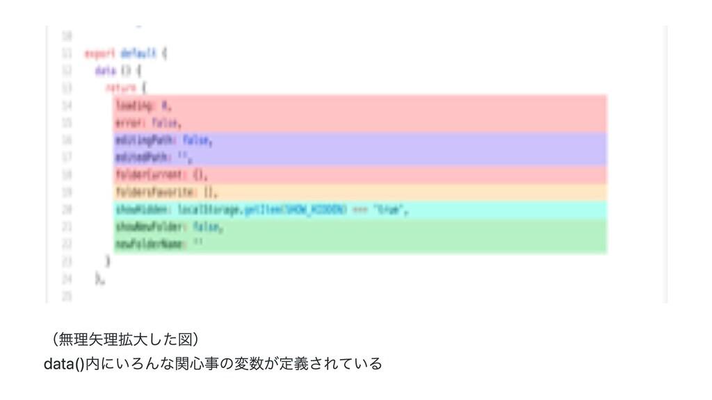 (無理矢理拡大した図) data()内にいろんな関心事の変数が定義されている