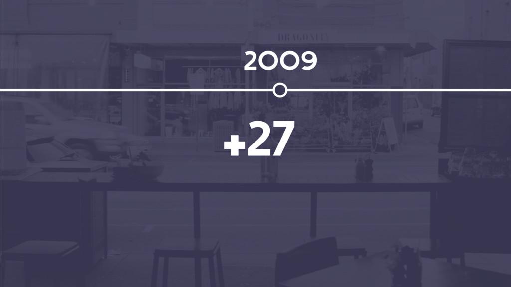 +27 2009