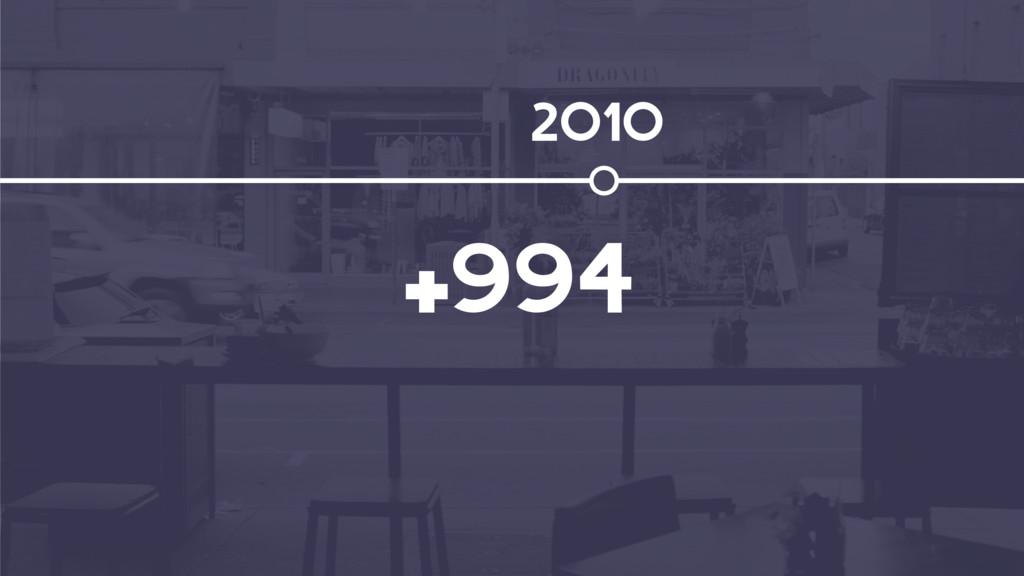 +994 2010