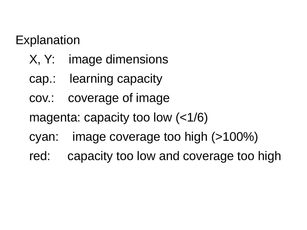 Explanation X, Y: image dimensions cap.: learni...