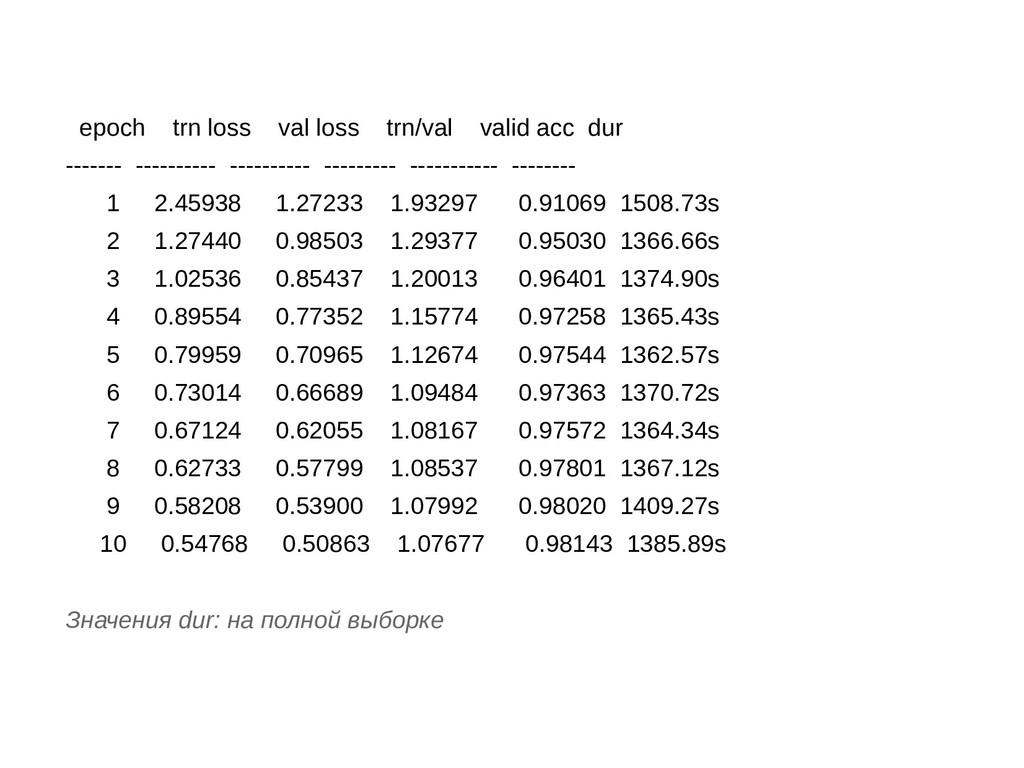 epoch trn loss val loss trn/val valid acc dur -...