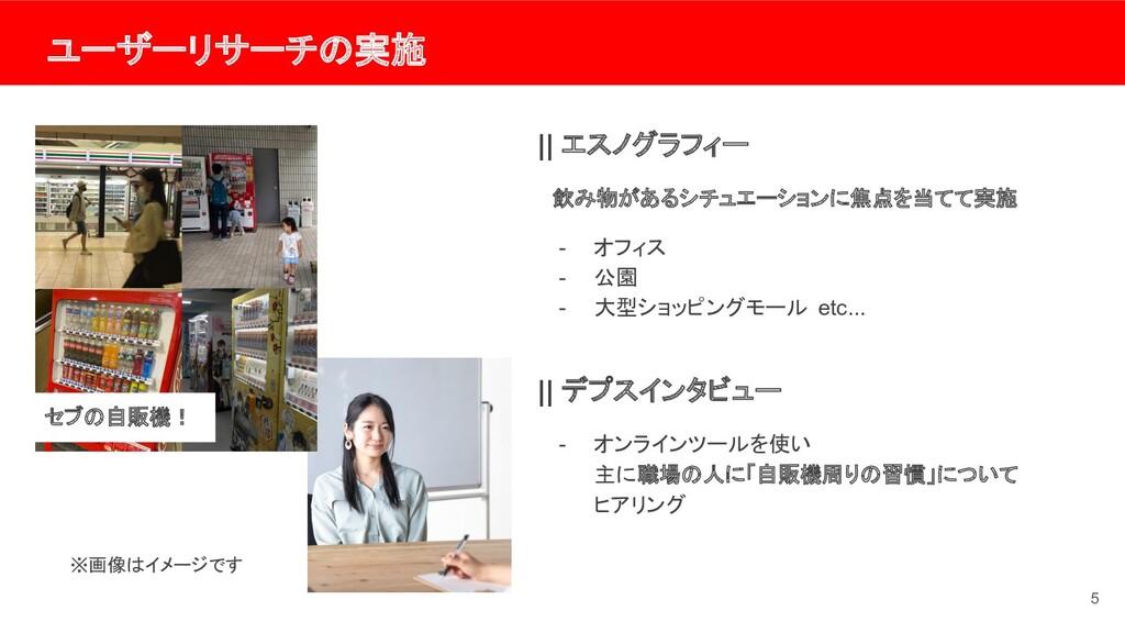 ユーザーリサーチの実施 ※画像はイメージです セブの自販機!    エスノグラフィー  飲み物...