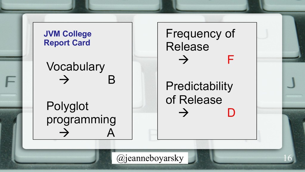 @jeanneboyarsky JVM College Report Card Vocabul...