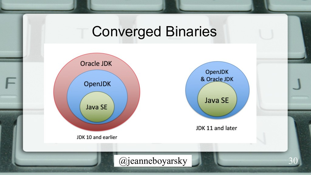 @jeanneboyarsky Converged Binaries 30