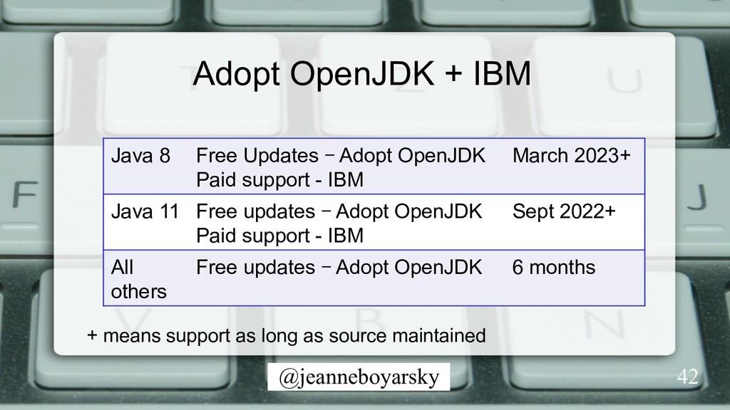 @jeanneboyarsky 42 Java 8 Free Updates – Adopt ...
