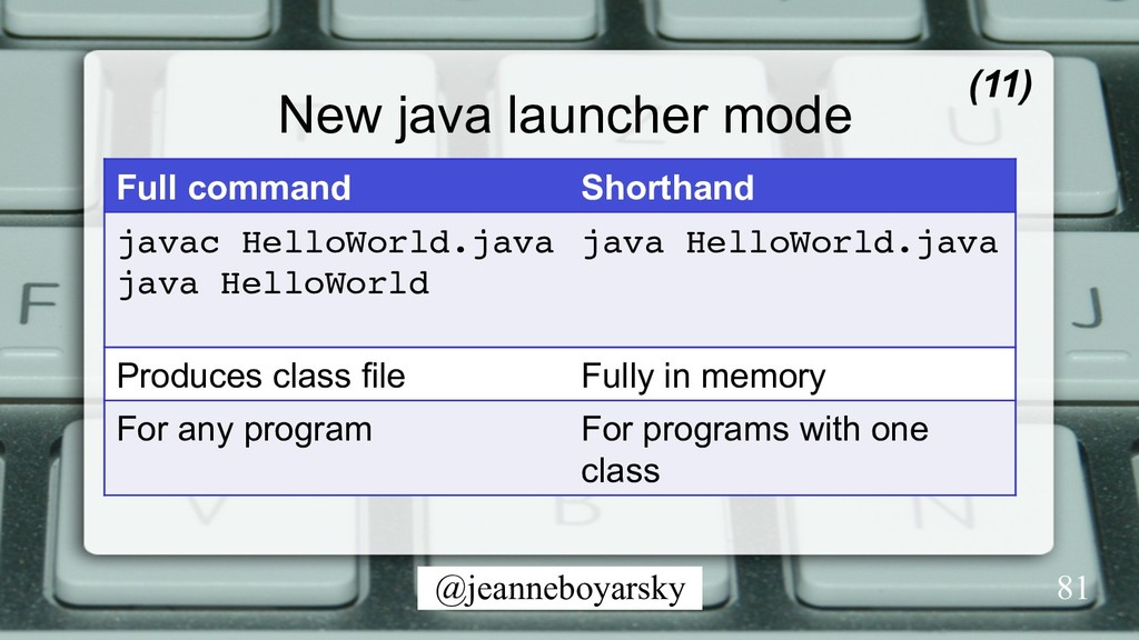 @jeanneboyarsky New java launcher mode Full com...