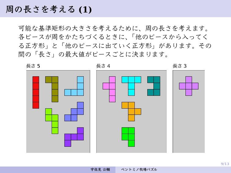 9/13 周の長さを考える (1) 可能な基準矩形の大きさを考えるために、周の長さを考えます。...