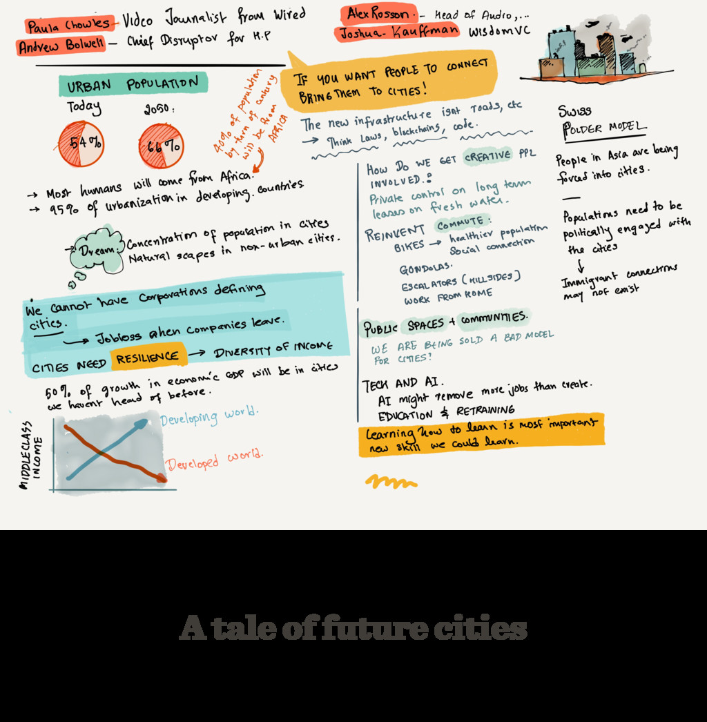 A tale of future cities