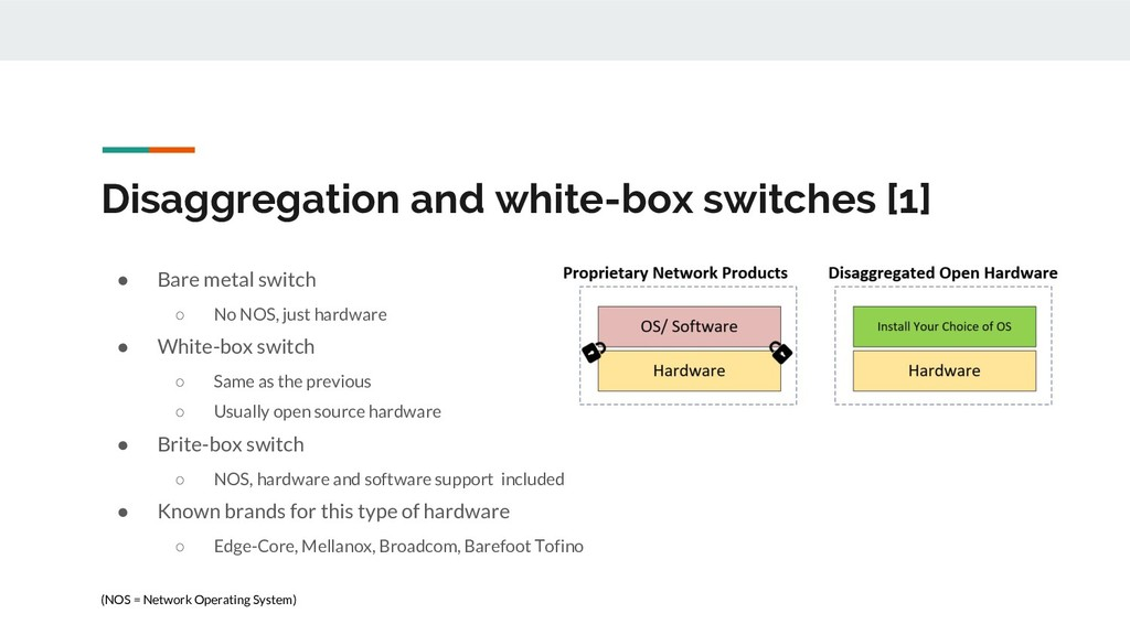 Disaggregation and white-box switches [1] ● Bar...
